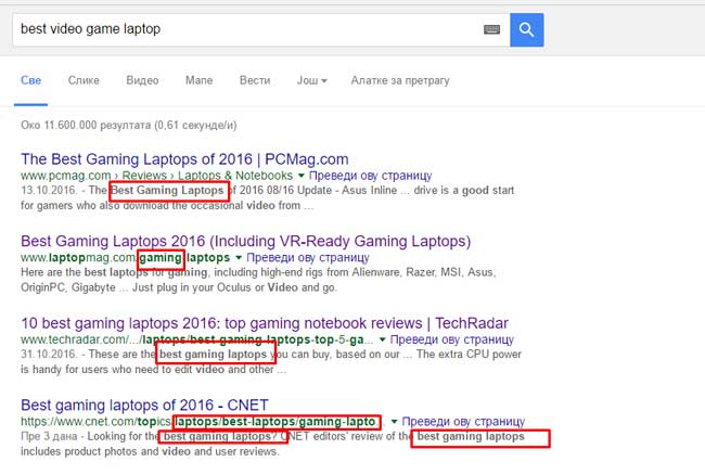 Google serp showing synonyms or LSI keywords